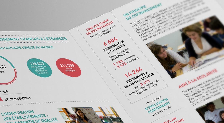 L-agence-pour-l-enseignement-Francais-a-l-Etranger-en-chiffres-zoom2-et-aefe-couv-edition-la-petite-agence-parisienne