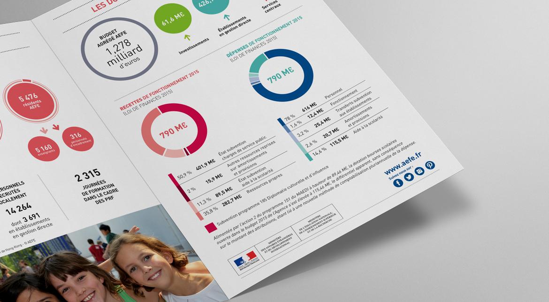 L-agence-pour-l-enseignement-Francais-a-l-Etranger-en-chiffres-zoom3-et-aefe-couv-edition-la-petite-agence-parisienne
