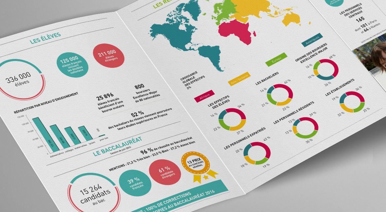 L-agence-pour-l-enseignement-Francais-a-l-Etranger-en-chiffres-zoom4-et-aefe-couv-edition-la-petite-agence-parisienne